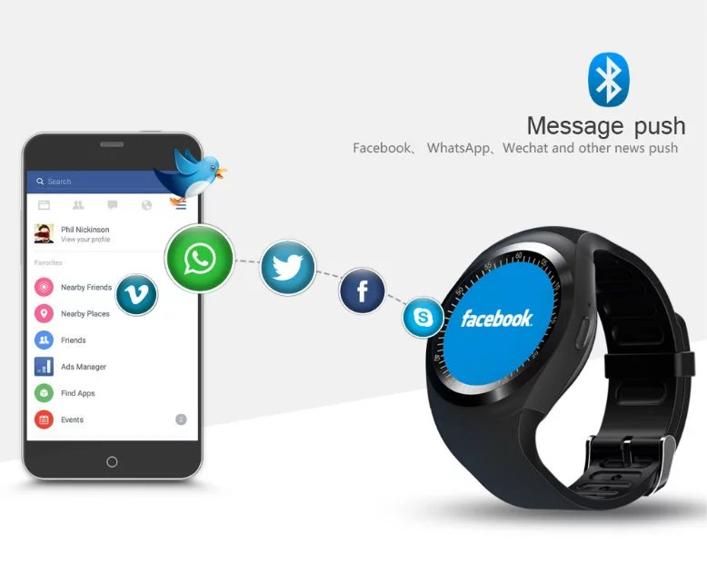 y1-smartwatch-ukraine-facebook - копия