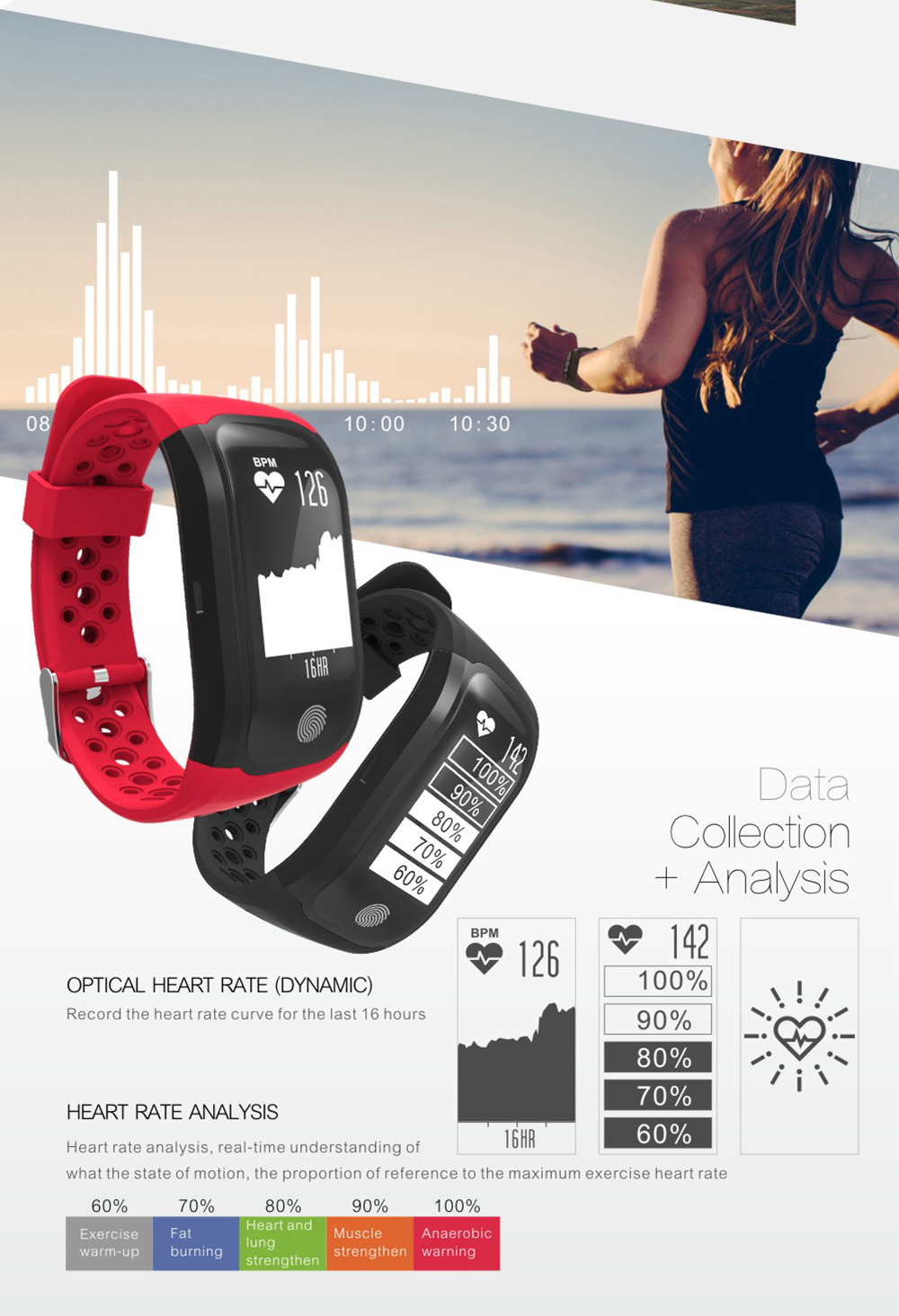 s908-sport-band-g03