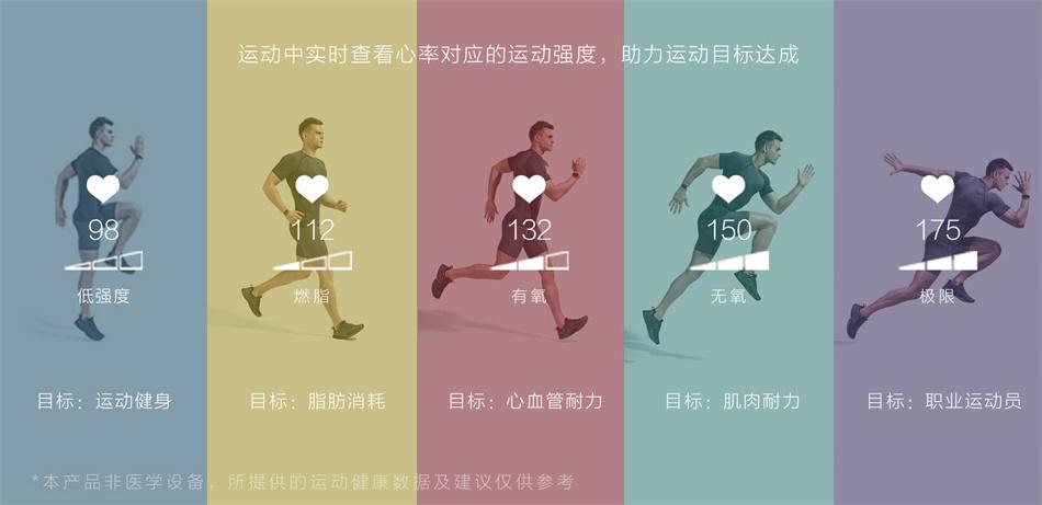 Huawei honor band A2-heart