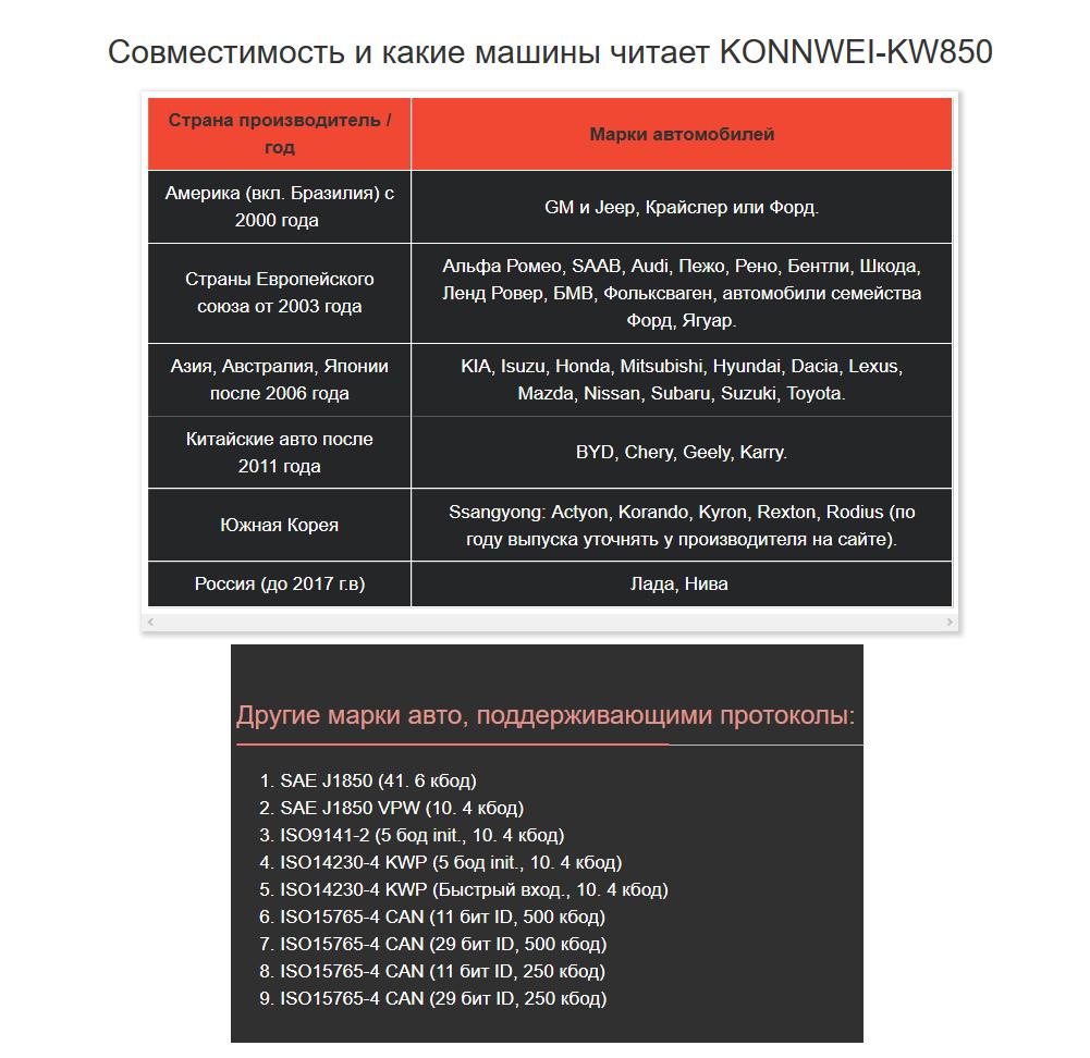 Автосканер Konnwei KW850 купить